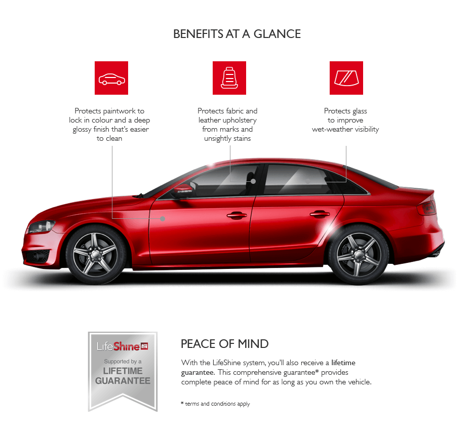 Benefits Glance (1) - Phoenix Car Centre