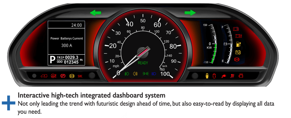 Dashboard Main -
